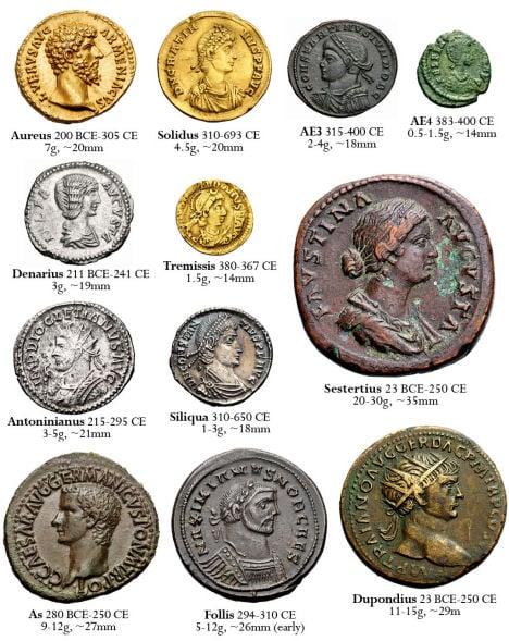 Otkup starih rimskih kovanica